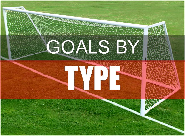 AGORA Soccer Goals By Type